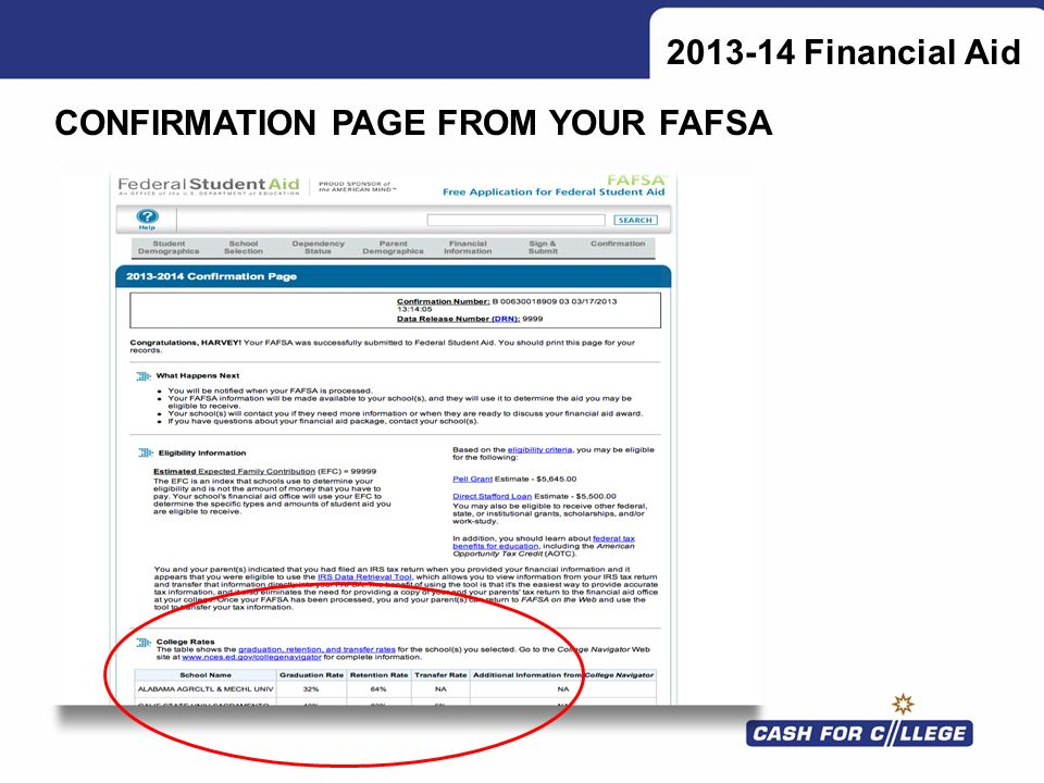 Financial Aid CONFIRMATION PAGE FROM YOUR FAFSA