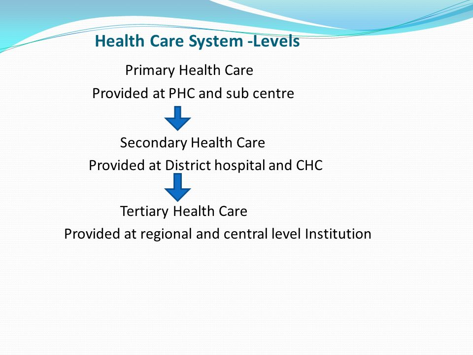 thesis on primary health care Mike jeudy, health coach, iora primary care we believe in primary care that puts people first because when we can connect on an individual level, we can impact the entire health care landscape.
