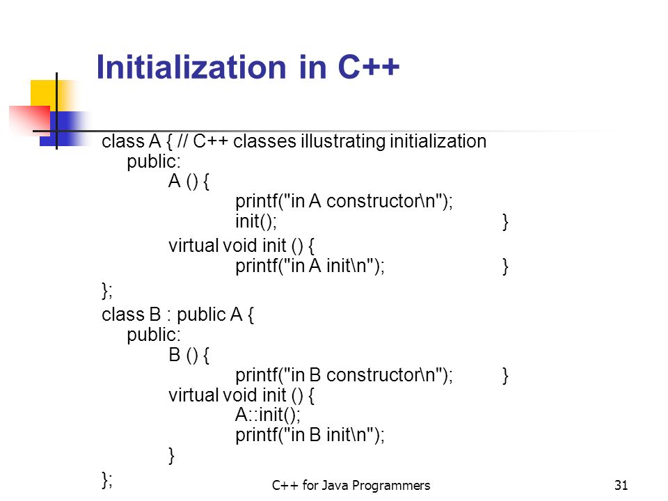 Top Five C++ Constructor Initialization Syntax - Circus