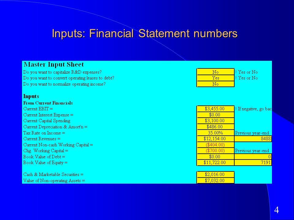 FCFFginzu xls Using the Valuation Spreadsheet - ppt video online