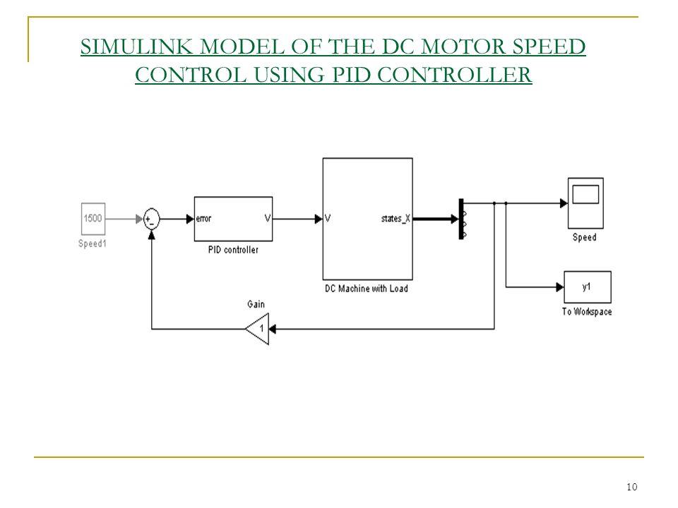 Schemi Elettrici Automobili Gratis : Pid controller for dc motor speed control using labview