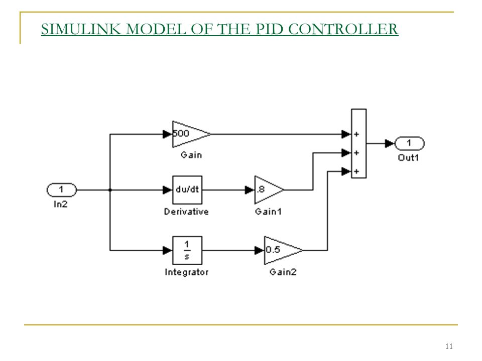 SPEED CONTROL OF DC MOTOR USING FUZZY LOGIC CONTROLLER - ppt