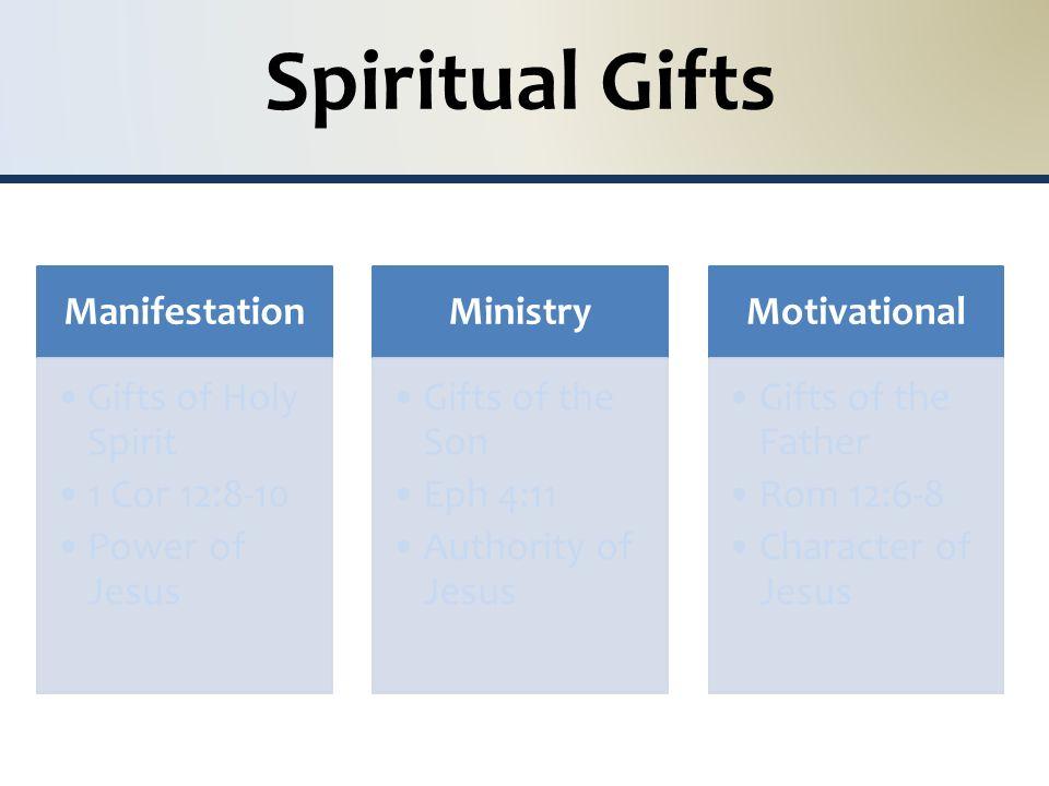 3 Spiritual Gifts Manifestation ...