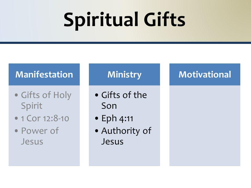 5 Spiritual Gifts Manifestation ...