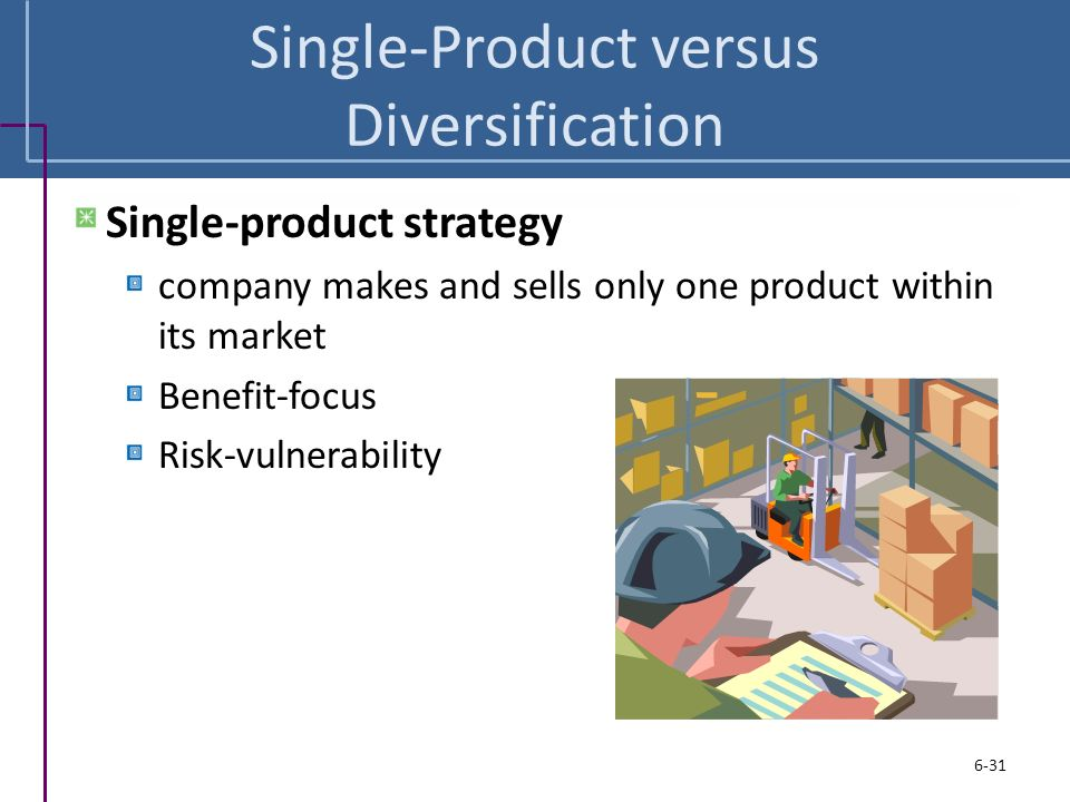 single product strategy
