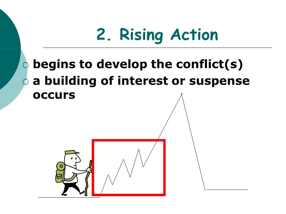 2. Rising Action begins to develop the conflict(s)‏