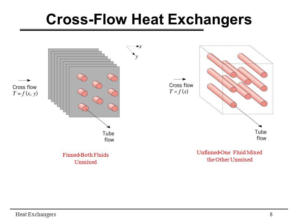 Chapter 11 Heat Exchangers ( ) Heat Exchangers.
