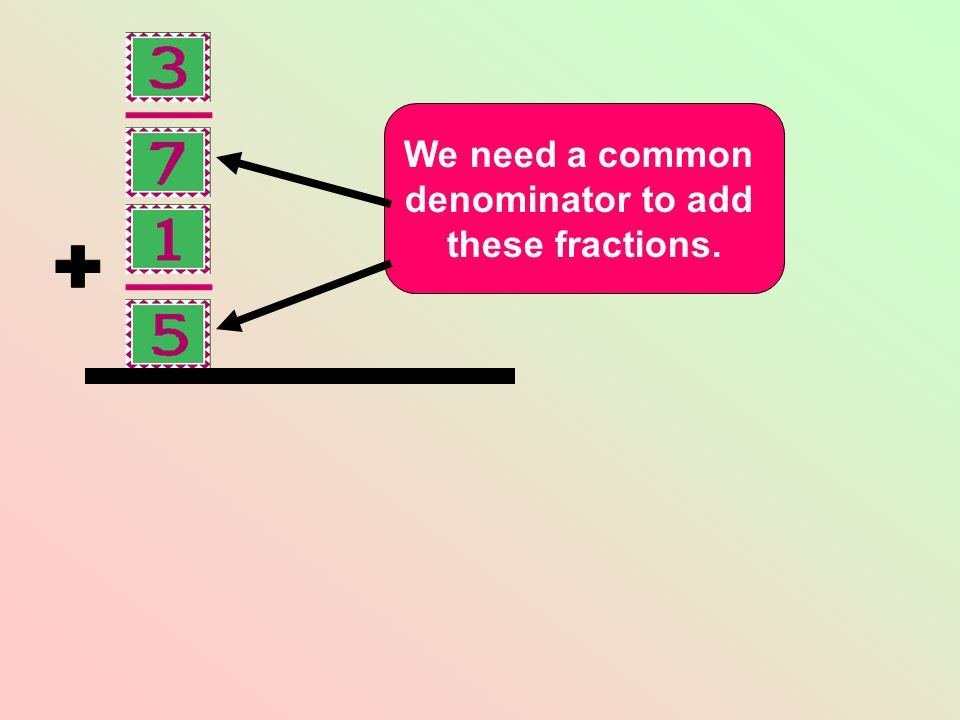 + We need a common denominator to add these fractions.