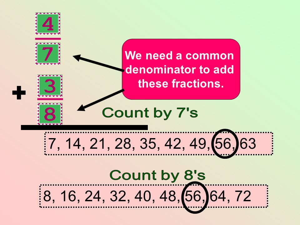 We need a common denominator to add. these fractions. + Count by 7 s. 7, 14, 21, 28, 35, 42, 49, 56, 63.
