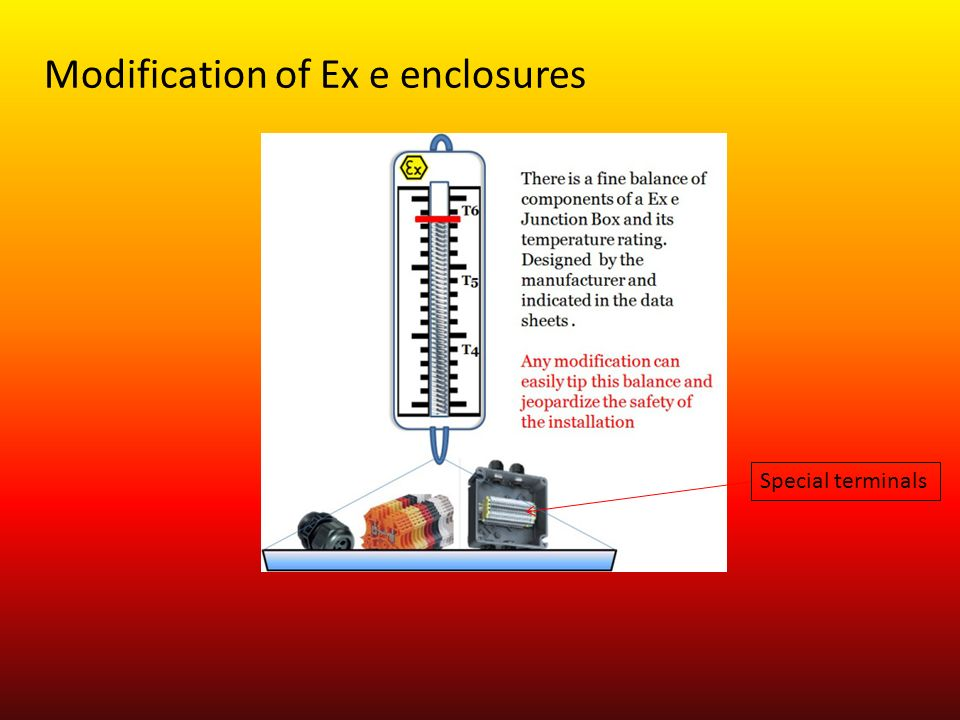 Selection of Explosion Protected Equipment for Hazardous