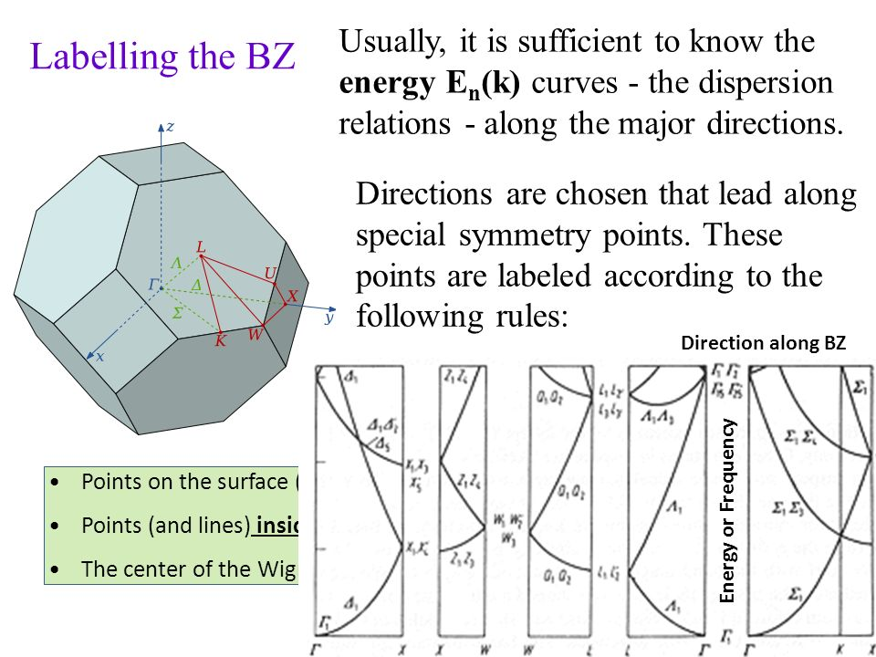 Reciprocal lattices to sc fcc and bcc ppt video online for How long should concrete cure before removing forms