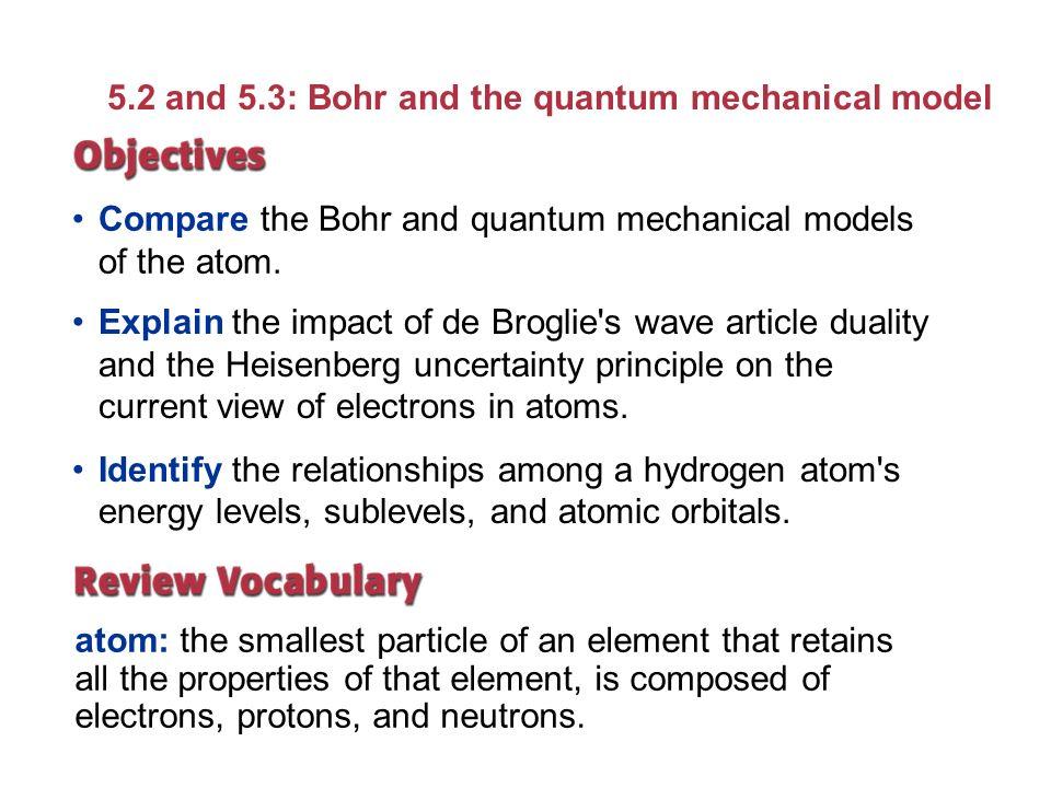 The Quantum Mechanical Model Quantum Computing