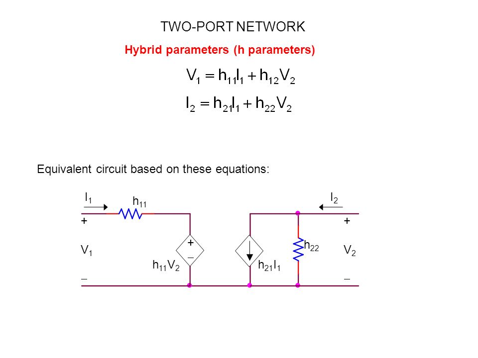 two port networks ppt download