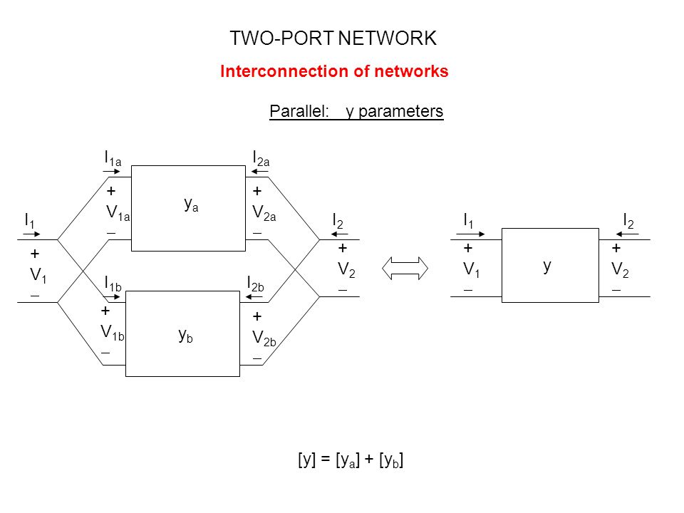 Two port networks ppt
