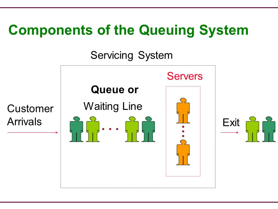 a queuing system The netacea virtual waiting room queuing system protects the uptime, availability and performance of web applications get a free trial today.