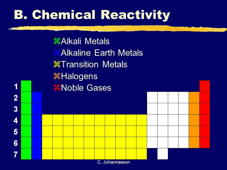 Iii periodic trends p ppt video online download b chemical reactivity alkali metals alkaline earth metals urtaz Choice Image