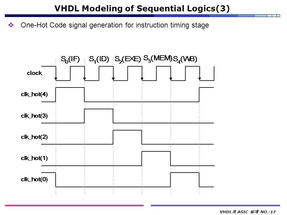 8-bit Microprocessor Design - ppt video online download