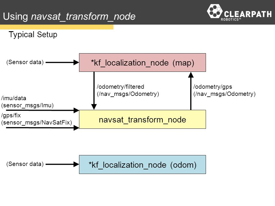 Working with the robot_localization Package - ppt video
