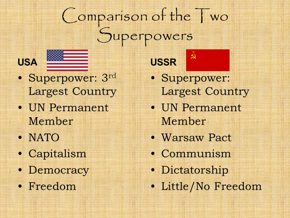 conflicts between the ussr and the us