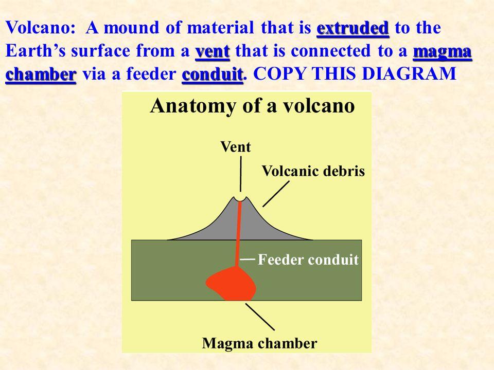 V O L C A N Part I Position Types Of Deposits. Worksheet. Anatomy Of A Volcano Worksheet At Clickcart.co