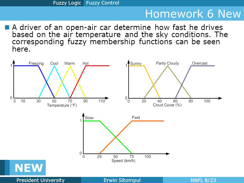 """Homework 5 Min Max """"Temperature is low"""" AND """"Temperature is middle"""