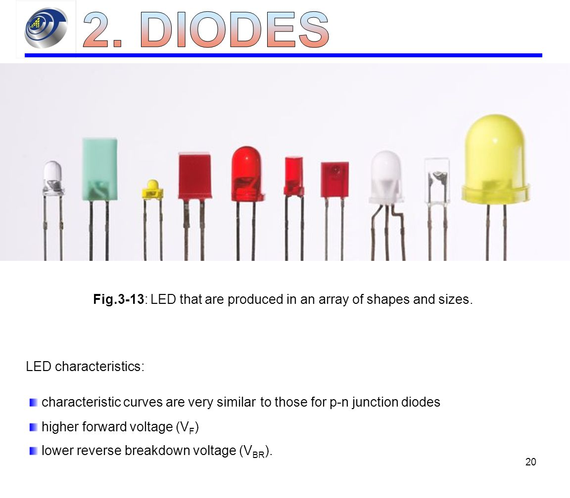 Special Purpose Diode Ppt Video Online Download Led Wiring Diagram Fig3 13 That Are Produced In An Array Of Shapes And