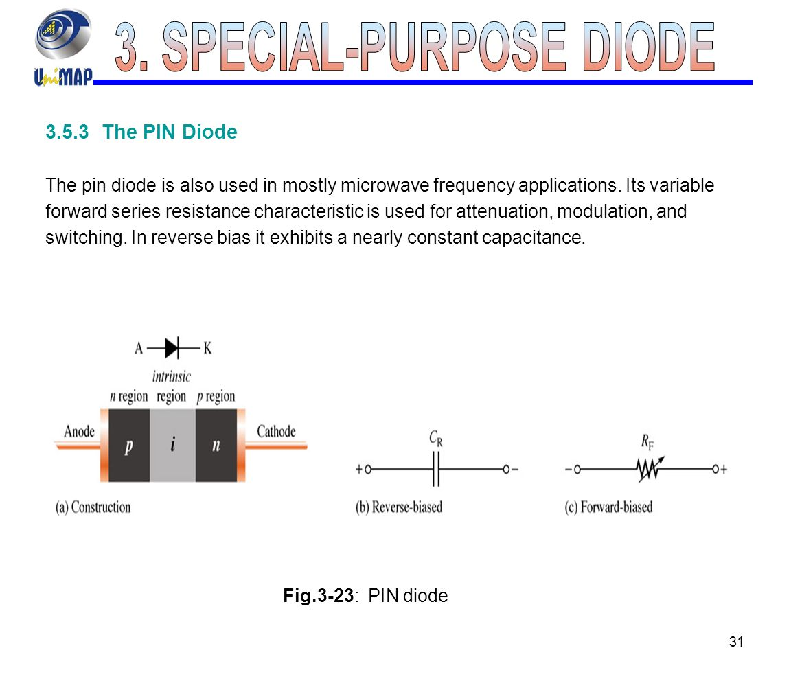 Special Purpose Diode Ppt Video Online Download 4 Pin Wiring Diagram