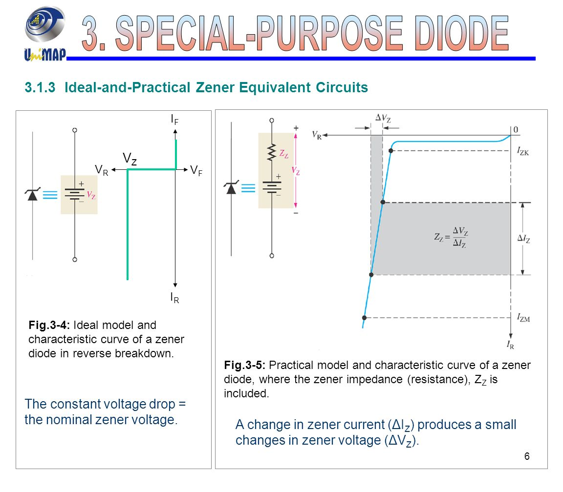 Special Purpose Diode Ppt Video Online Download Zener Breakdown Phenomen In Semiconductor Junction
