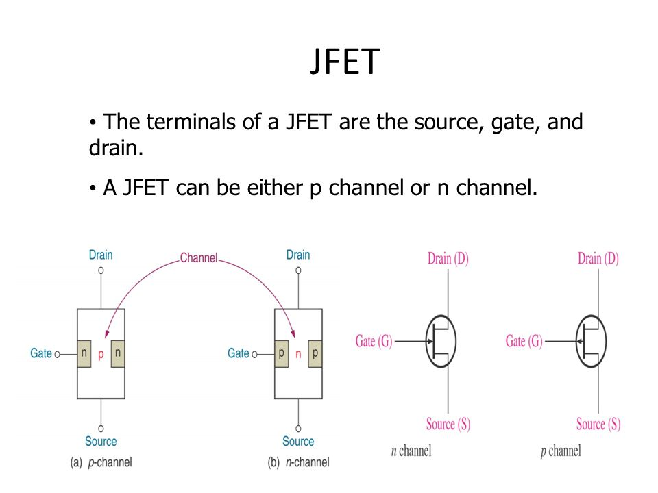 Chapter 6 Field Effect Transistors Fets Ppt Video Online Download