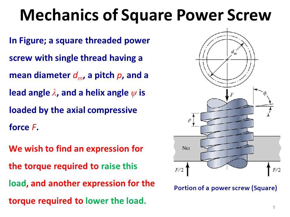 Machine Design I (MCE-C 203) - ppt video online download