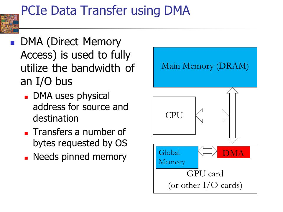 Lecture 25 PC System Architecture PCIe Interconnect - ppt