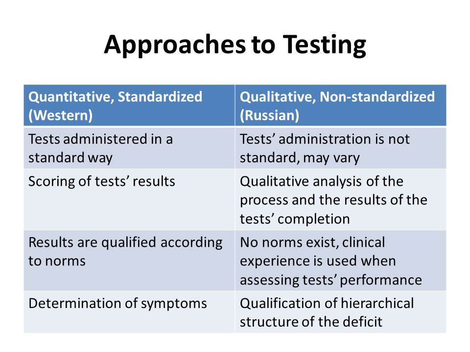 Psychological Testing - ppt video online download