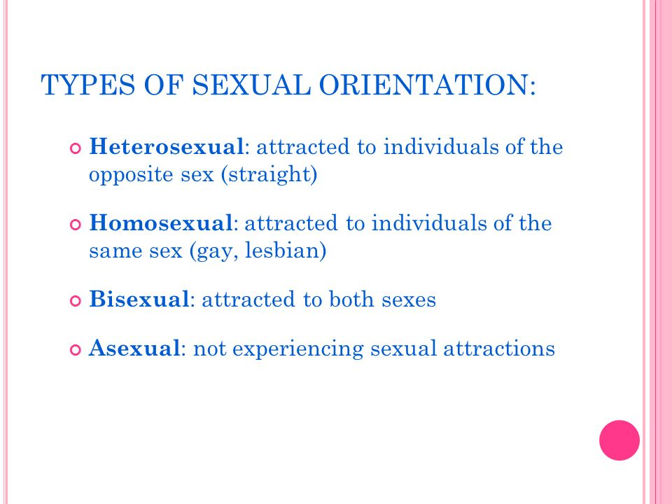 Types of sexual identity
