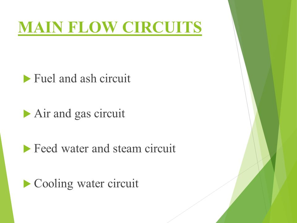 STEAM POWER PLANTS. - ppt video online download