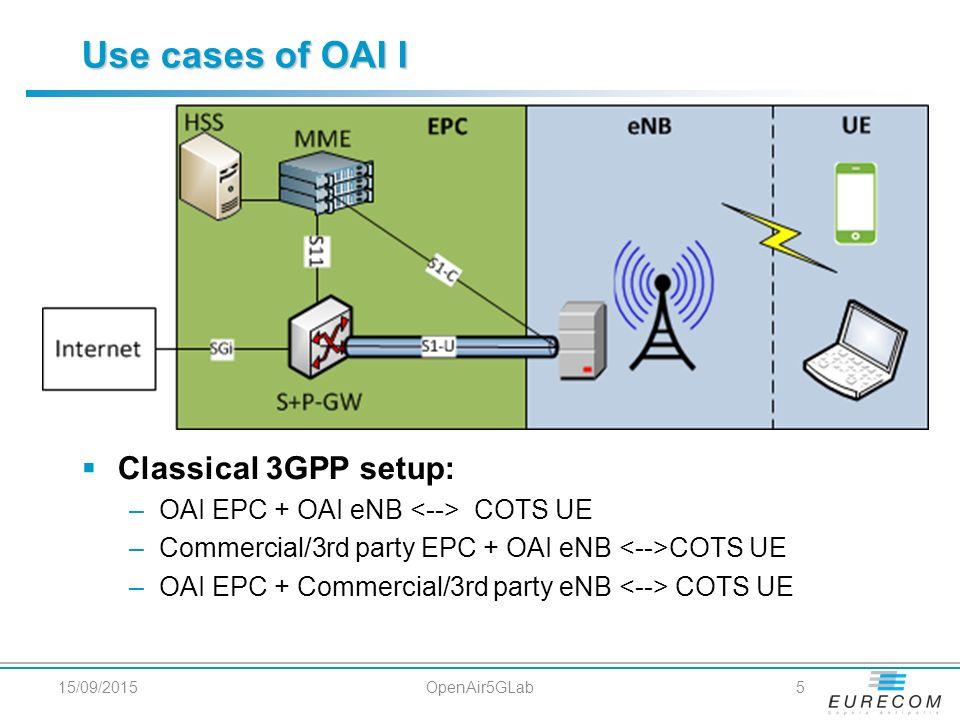 OpenAirInterface 5G Training - ppt video online download