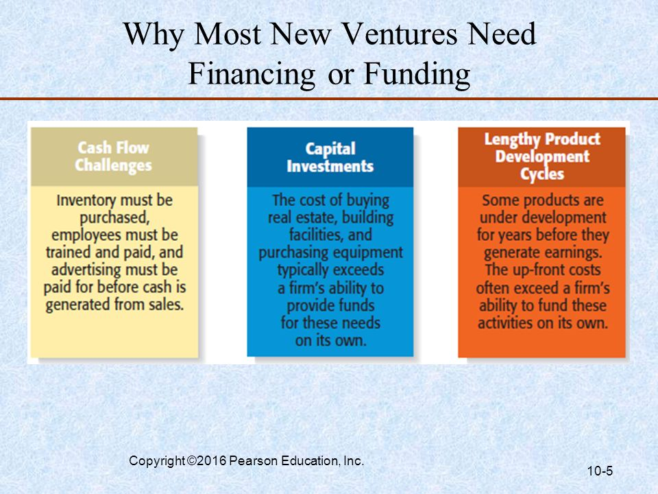 FINANCING NEW VENTURES DOWNLOAD