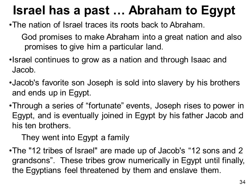Israel has a past … Abraham to Egypt