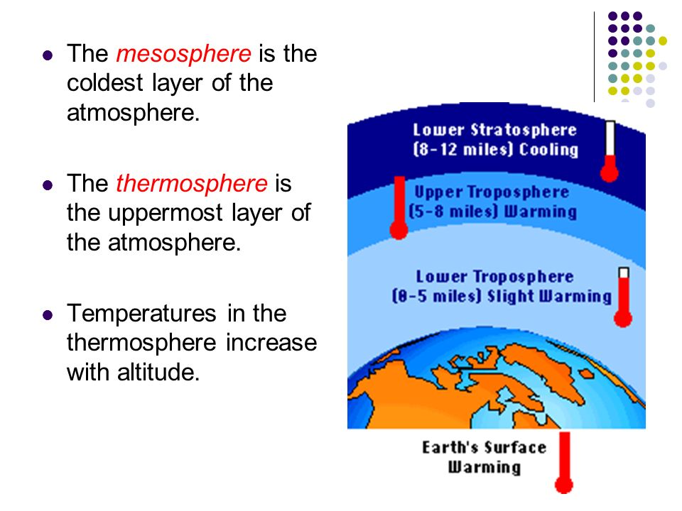 The mesosphere is the coldest layer of the atmosphere.