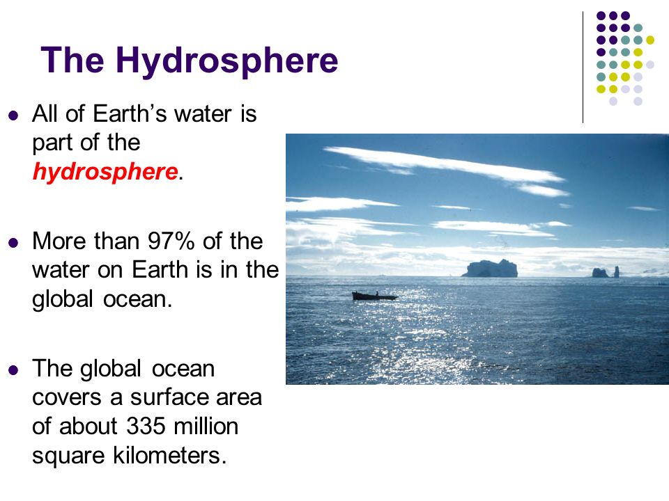 The Hydrosphere All of Earth's water is part of the hydrosphere.