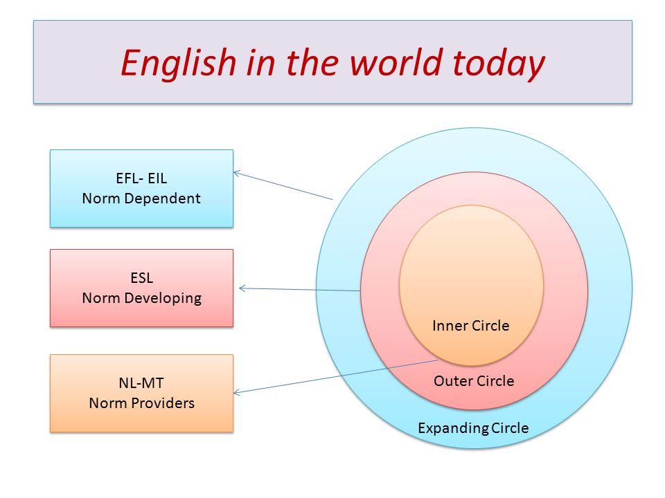 braj kachru circles of english