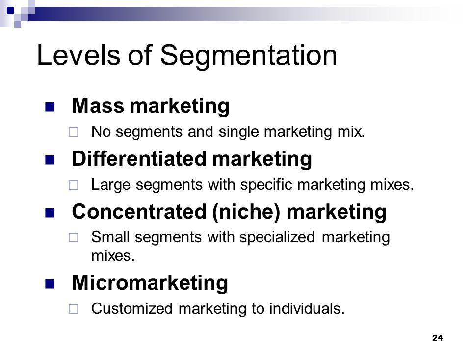 mass marketing and niche marketing
