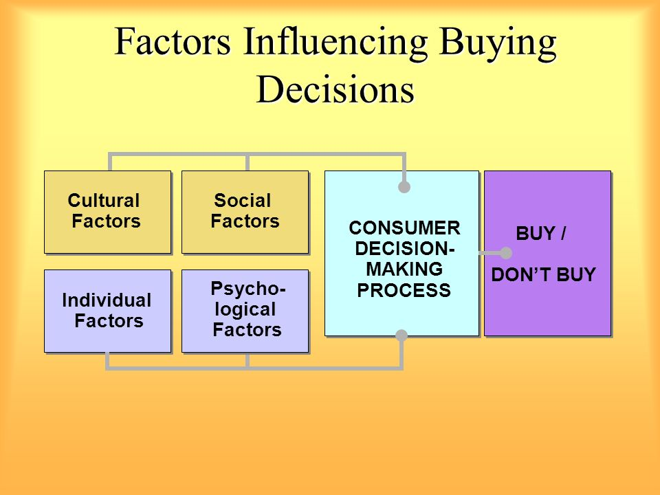 influence of culture in marketing Culture is part of the external influences that impact the consumer that is, culture represents influences that are imposed on the consumer by other individuals that is, culture represents influences that are imposed on the consumer by other individuals.
