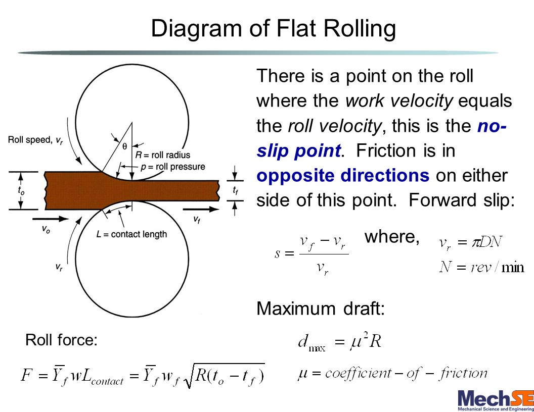 ME 350 – Lecture 19 – Chapter 19 BULK DEFORMATION PROCESSES