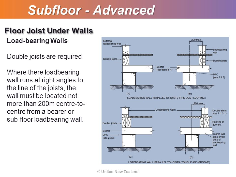 Topic 11: Timber Subfloor - Advanced - ppt video online download