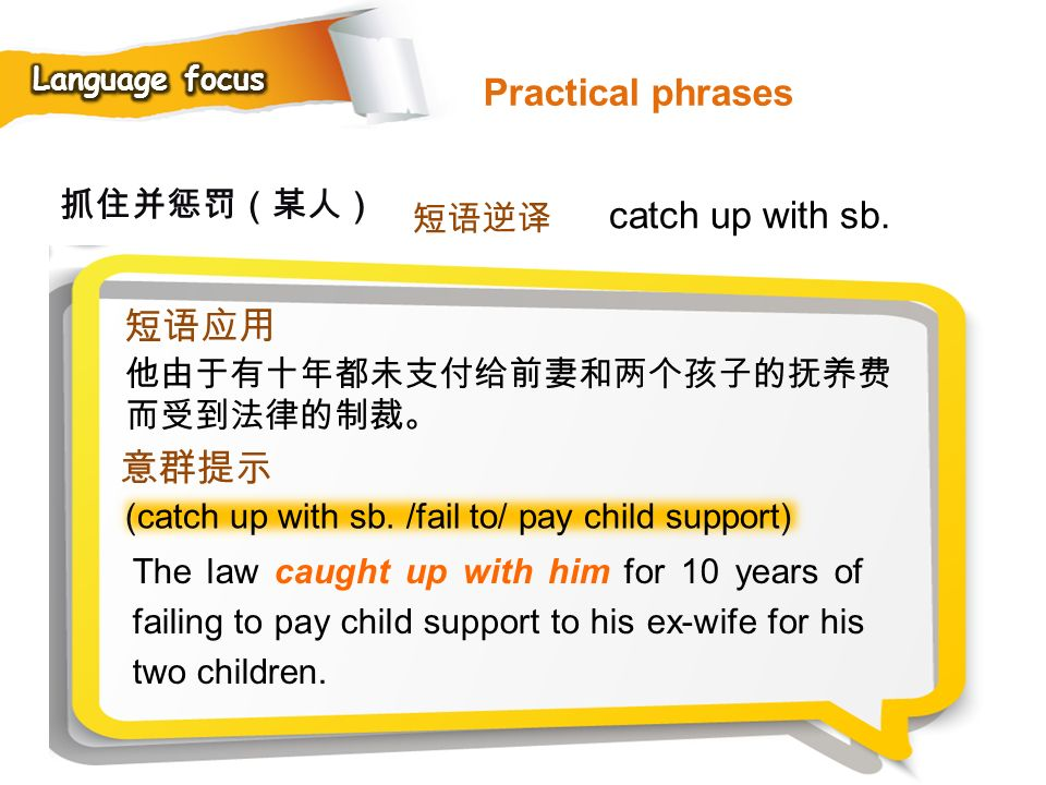 Practical phrases 短语应用 意群提示 抓住并惩罚(某人) catch up with sb. 短语逆译