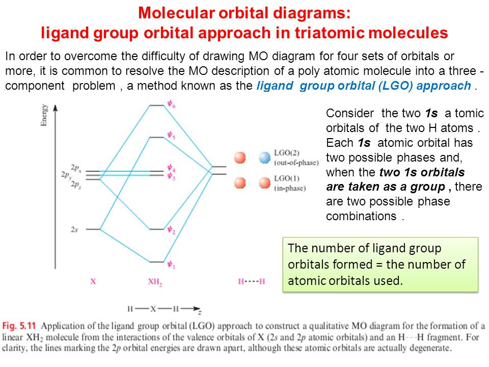 Bonding In Polyatomic Molecules Ppt Video Online Download