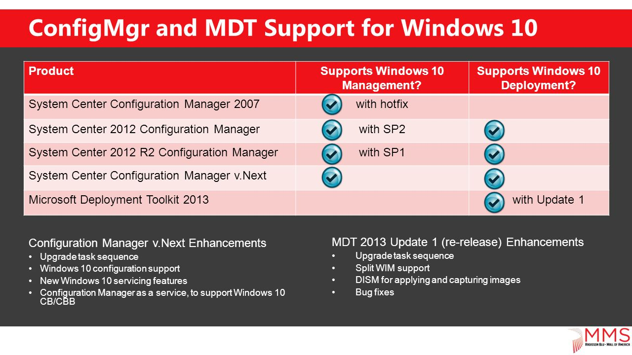 Windows 10 Deployment In-Depth Overview Michael - ppt download