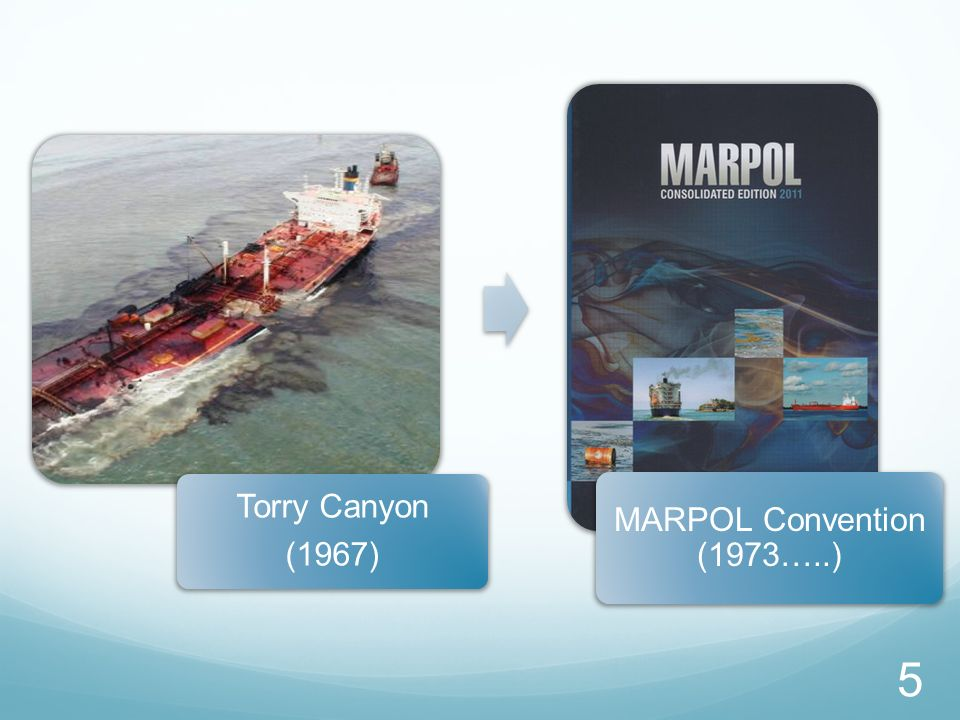 The Shipping Industry And Environmental Legislation Ppt Video