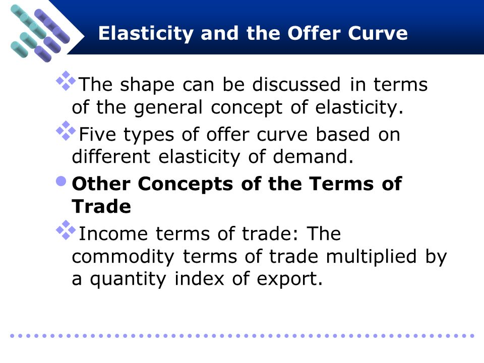 concept of terms of trade