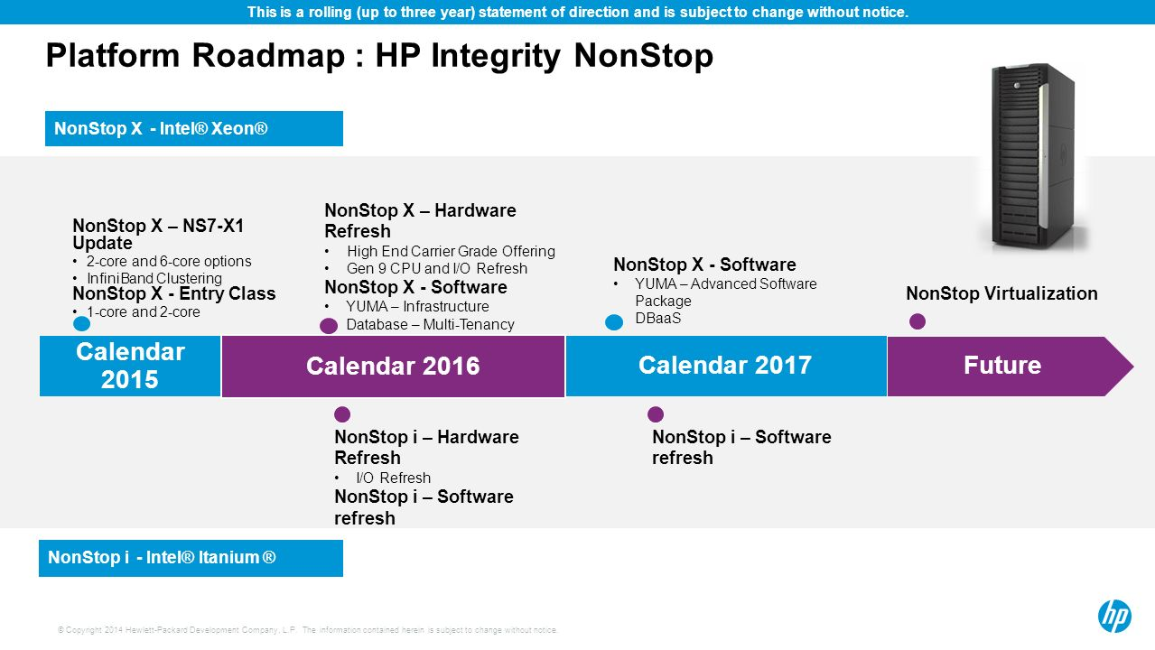 HP NonStopWW Strategy update CTUG ppt video online download